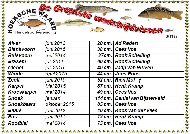 Grootste wedstrijdvis senioren 2015